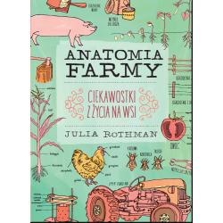 Anatomia farmy