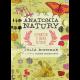 Anatomia natury